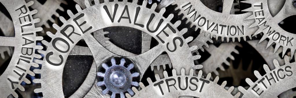 /Find-Rentals-Core-Company-Values