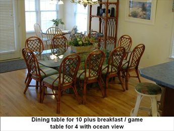 Dining and Breakfast Tables